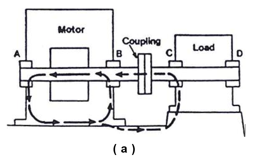 what are electric motor shaft circulating currents