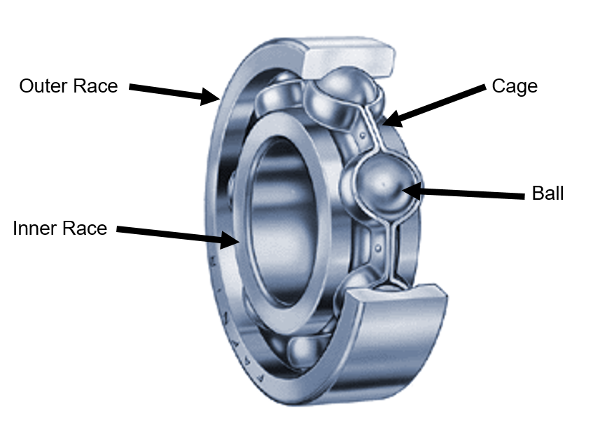 Electric Motor Ball Bearings Types Amp Options